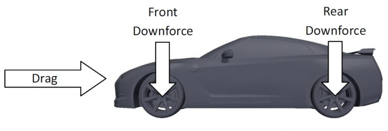 Aerodynamic Part