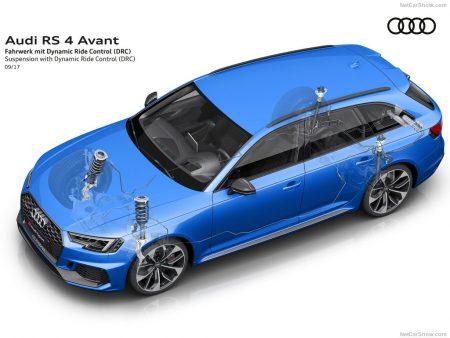 Audi-RS4_Avant-2018-1024-33