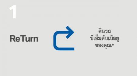 BMW Freedom Choice : Return