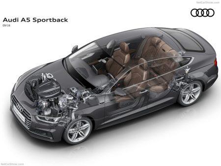 Audi-A5_Sportback-2017-12