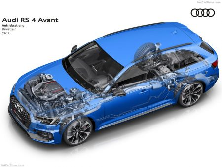 Audi-RS4_Avant-2018-1024-34